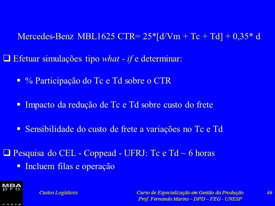 Mercedes-Benz MBL1625 CTR= 25*[d/Vm + Tc + Td] + 0,35* d